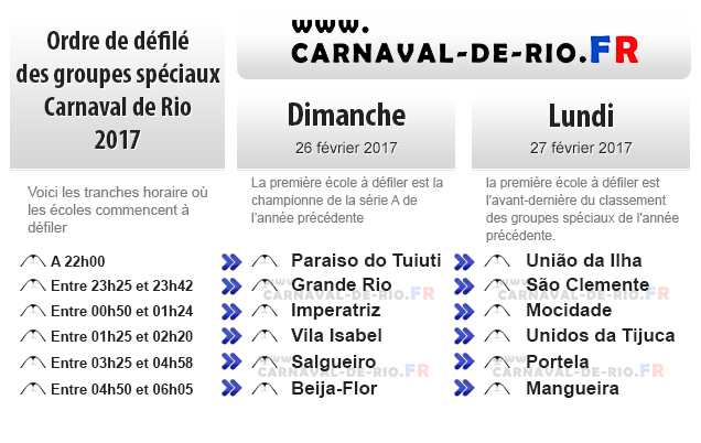 ordre defile groupe speciaux carnaval de rio 2017