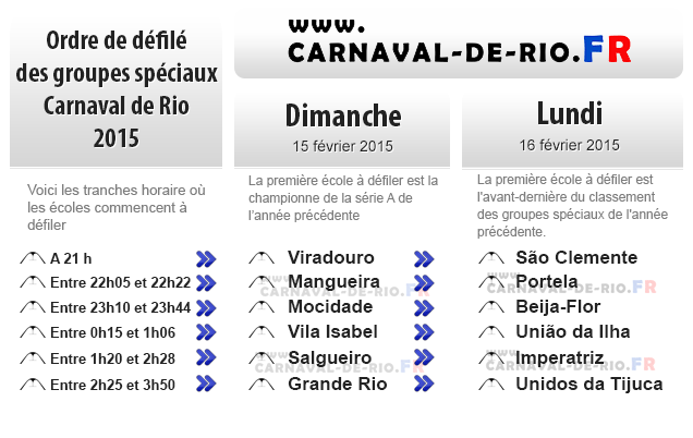ordre-defile-groupe-speciaux-carnaval-rio-2015.png