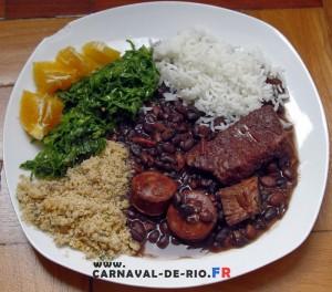 prix de la nourriture a Rio de Janeiro
